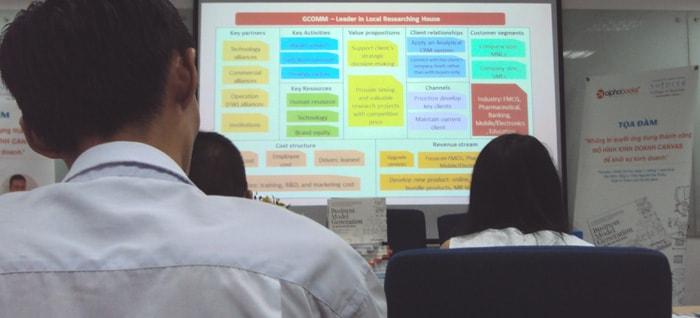 Ứng dụng Khung Mô hình kinh doanh vào Công ty CP Nghiên cứu thị trường GCOMM