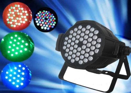 Đèn par led có những loại nào? 2