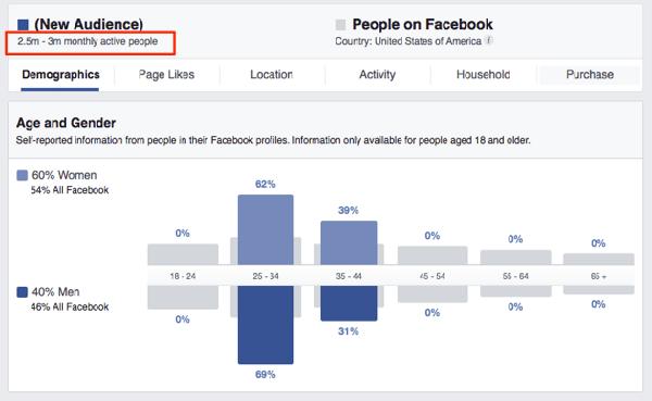 giai-dap-cac-cau-hoi-thuong-gap-khi-chay-ads-facebook-1