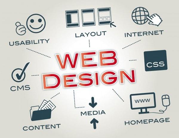 Cần quảng cáo website tới khách hàng một cách rộng rãi