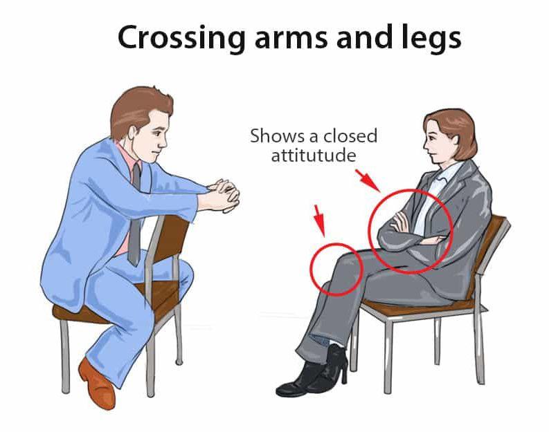 Động tác tay, chân khi giao tiếp cũng thể hiện nhiều cảm xúc