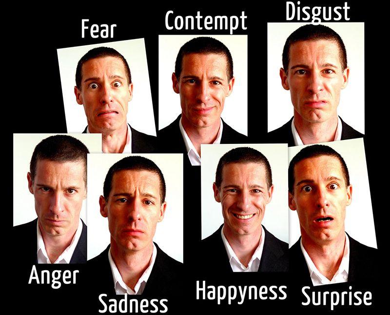 Biểu cảm khuông mặt trong giao tiếp phi ngôn ngữ