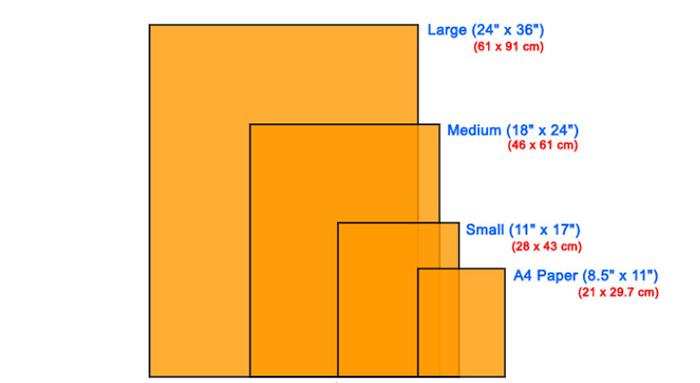 Kích thước poster phổ biến hiện nay